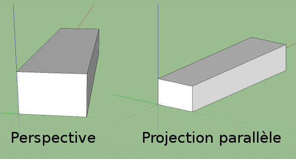 perspective projection parallèle